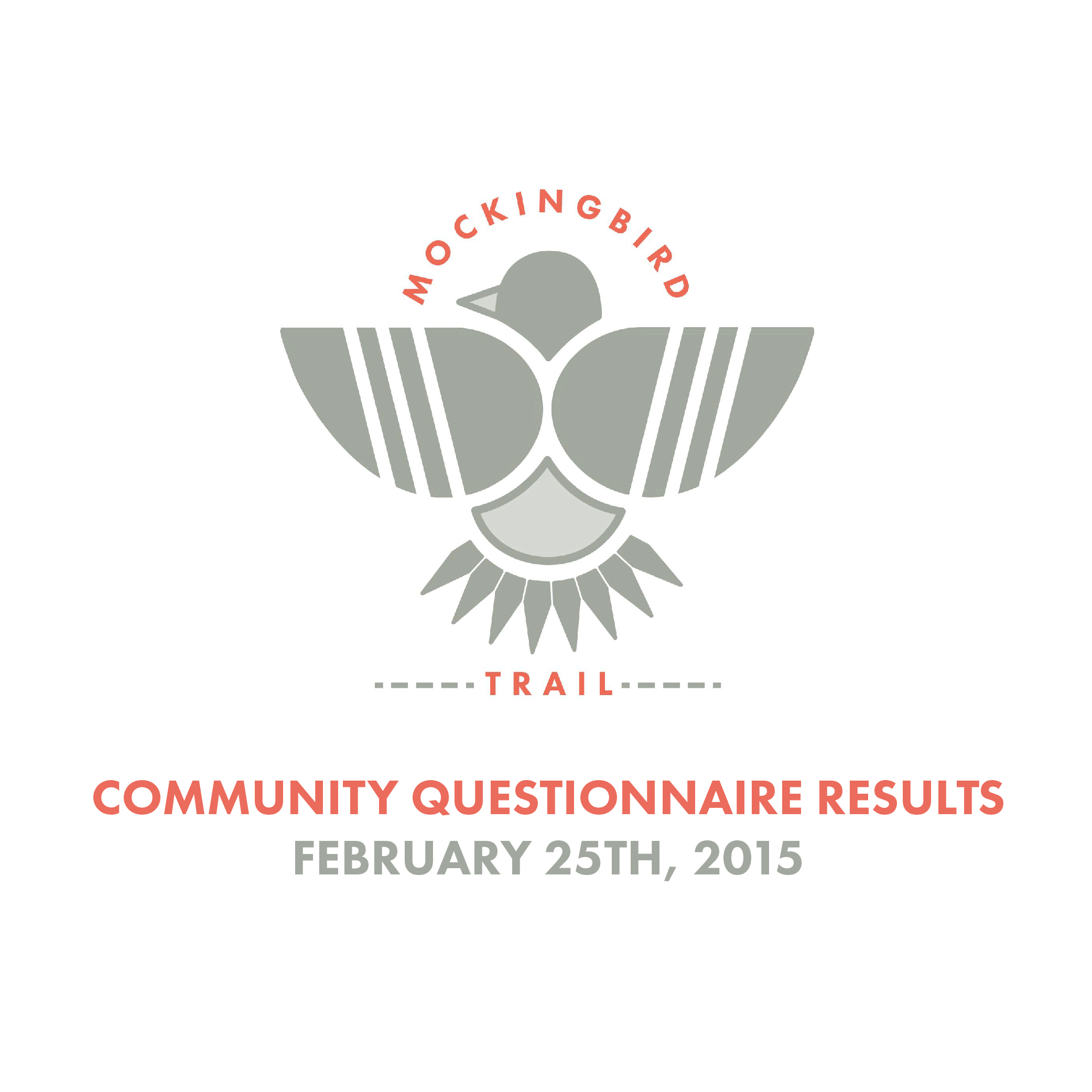 Mockingbird Trail | Neighborhood Questionnaire Results